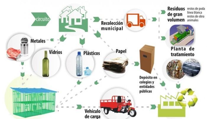 planta-de-residuos